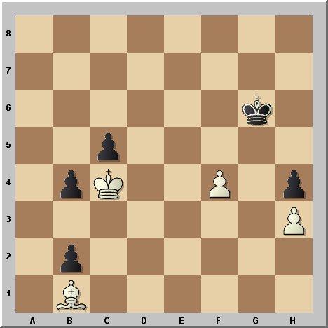 aronian-ivanchuk43