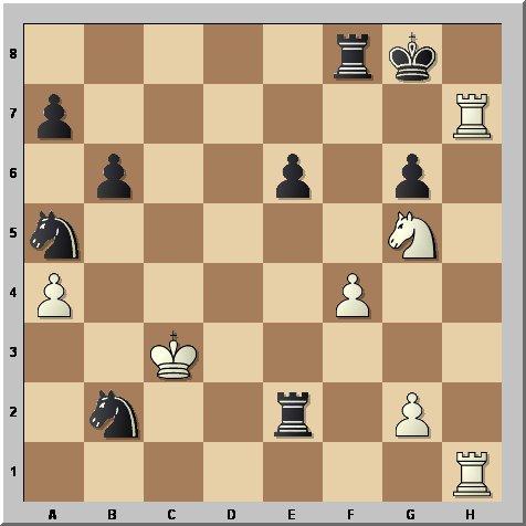 ibragimov30a